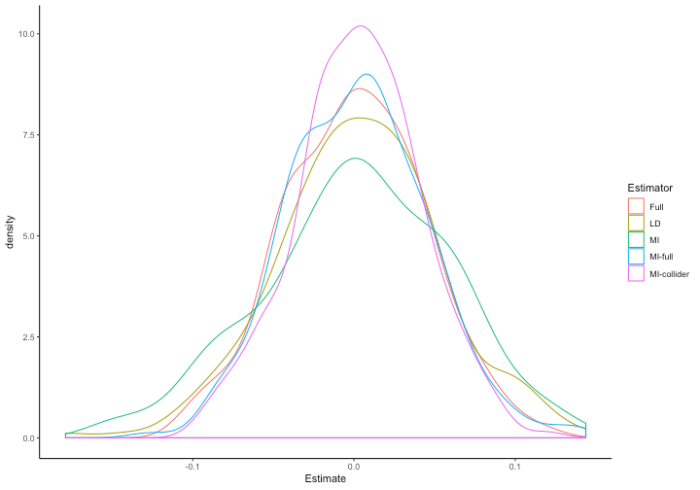 plot of chunk plot1